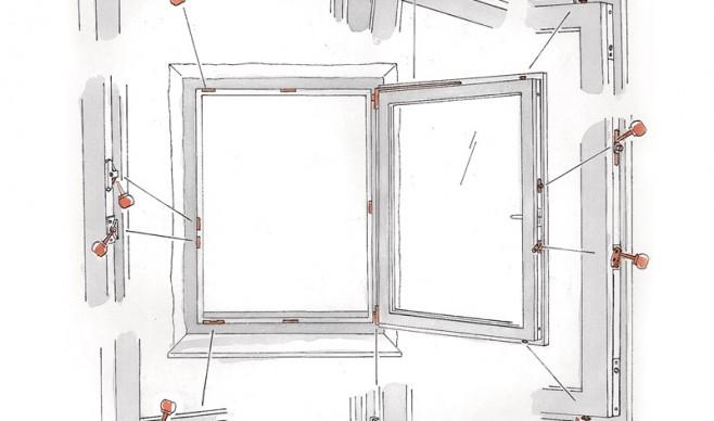 Pielęgnacja i regulacja okien