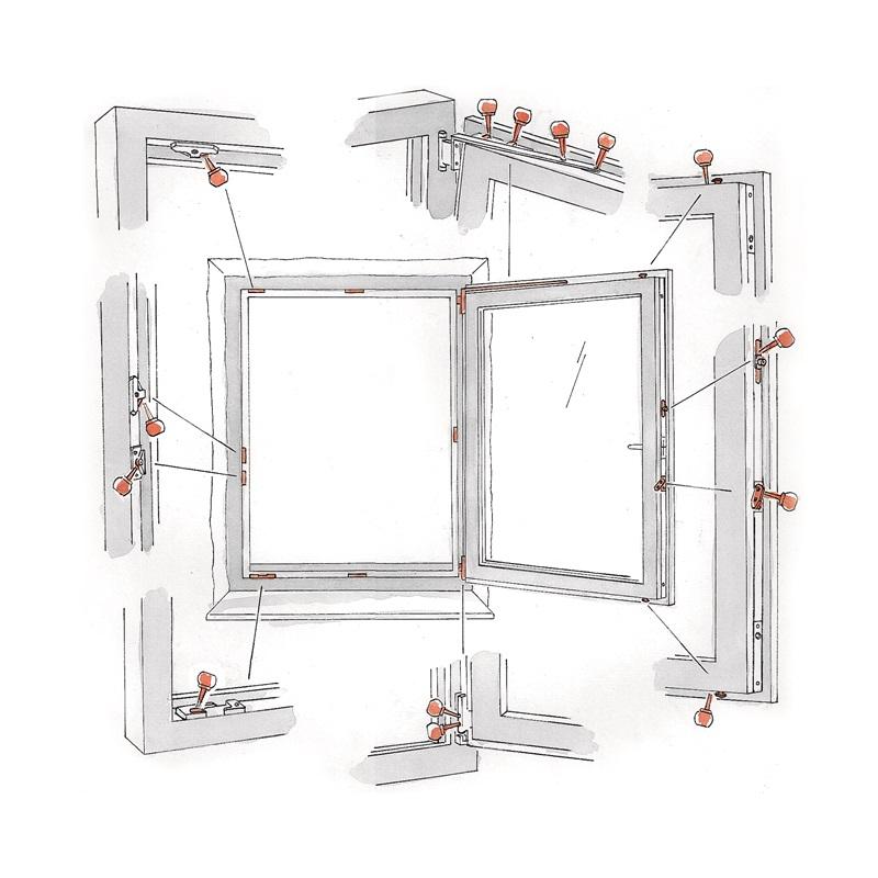Регулировка и смазка фурнитуры окна от 200 руб..