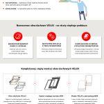 VELUX_infografika_Ciepły montaż okien – co musisz o nim wiedzieć